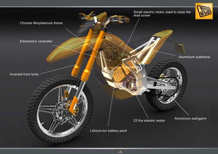 jcb-bike2