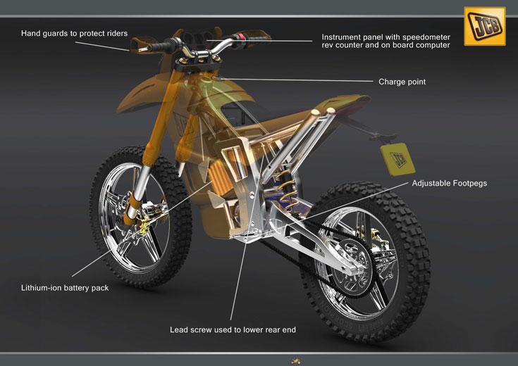 jcb-bike3