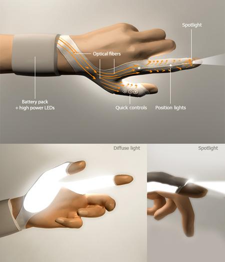 torch-white-led-light-glove