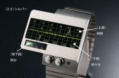 ecg-watch